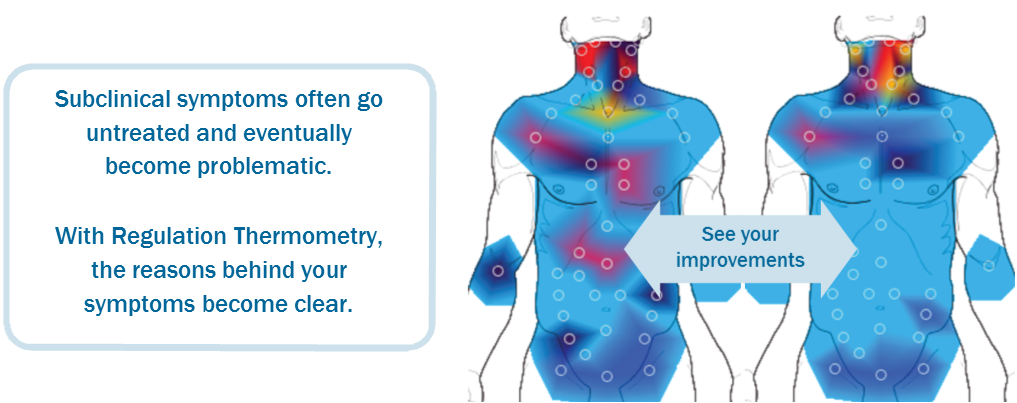 Whole Body Regulation Thermometry - Integrative Medical
